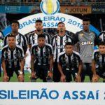 Elenco Botafogo 2018