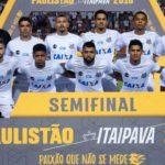 Elenco Santos 2018